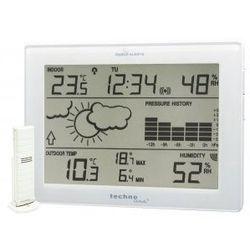 Stacja pogody Mobilealerts MA10410 + czujnik temperatury zewnętrznej