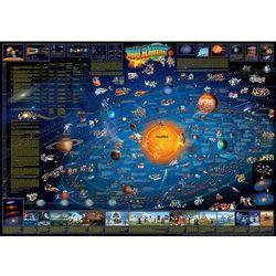 Układ Słoneczny mapa dla dzieci Tuba