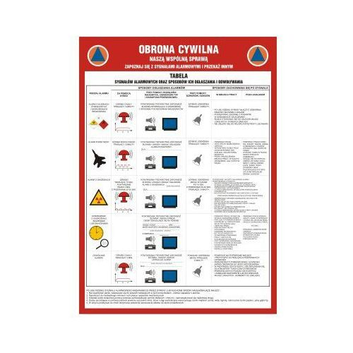 Tablica sygnałów alarmowych obrony cywilnej kraju