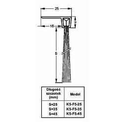 Listwa progowa STRIBO F5-35 1 mb